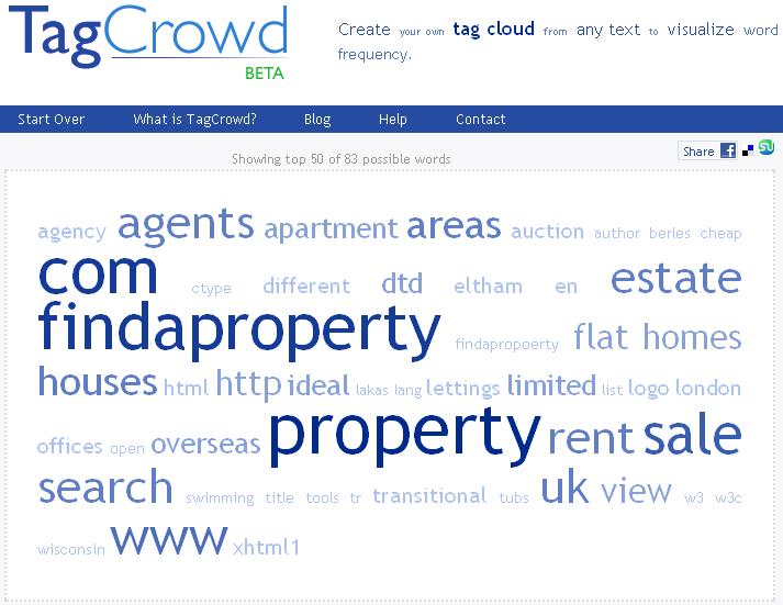 Buy Property Overseas Cloud