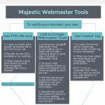 Webmaster Tools 4