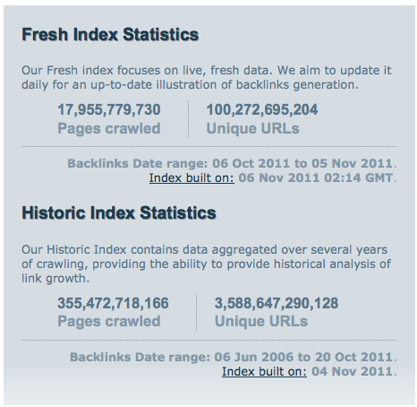 Link index hits 100 Billion URLs
