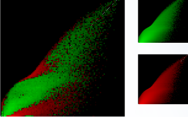 An image of a red flame and a green flame cancelling each other out