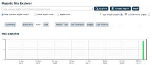Les backlinks sur la page de l'ipad mini quelques heures après sa sortie