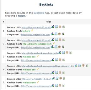 Top Backlinks