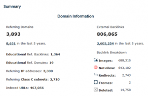 Domain Information Summary