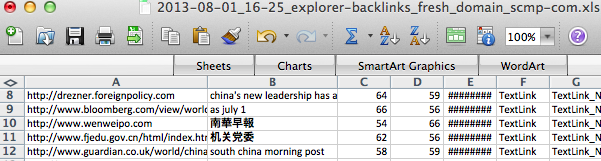Now Chinese shows up in Excel Spreadsheets.
