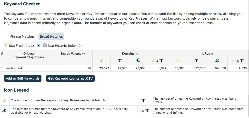 Keyword Checker Tool