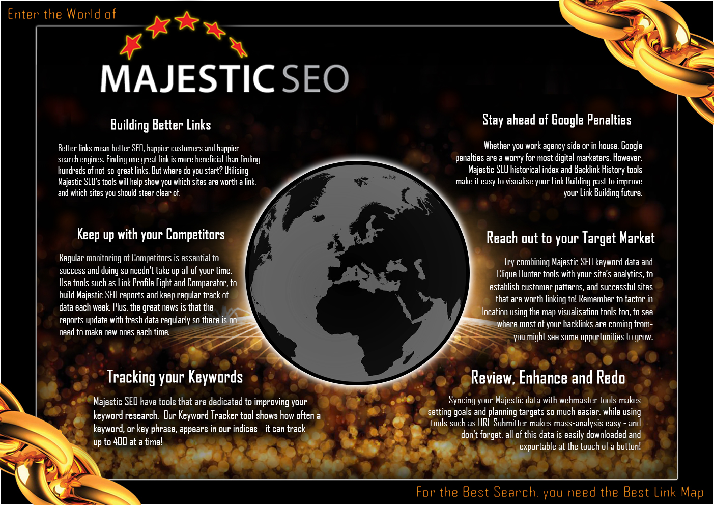Enter the World of Majestic SEO