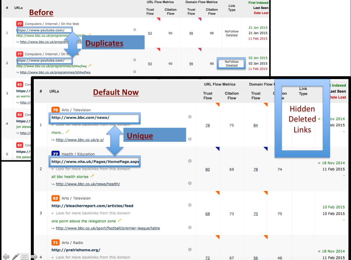 Best links per referring domain
