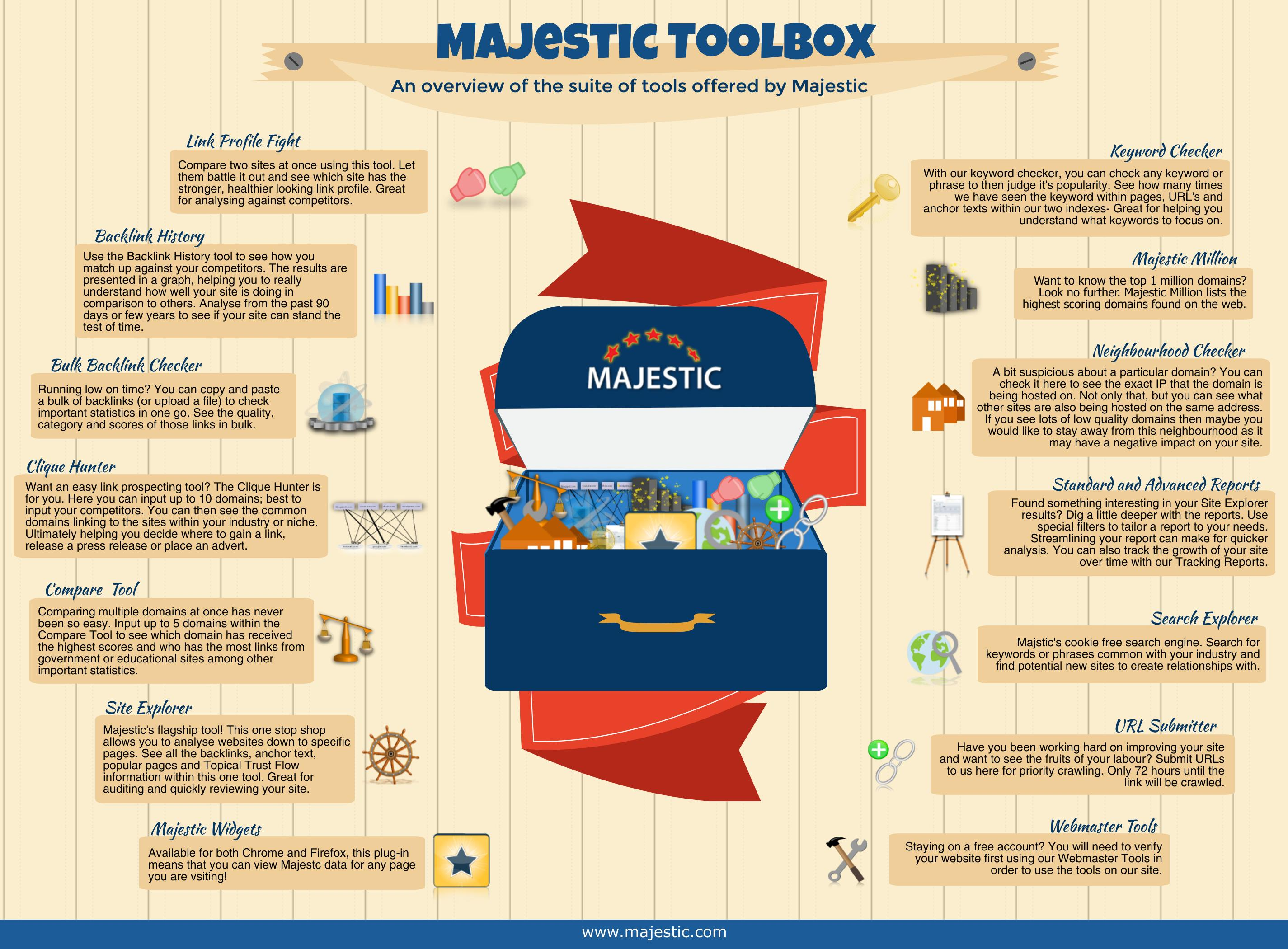 Majestic Toolbox