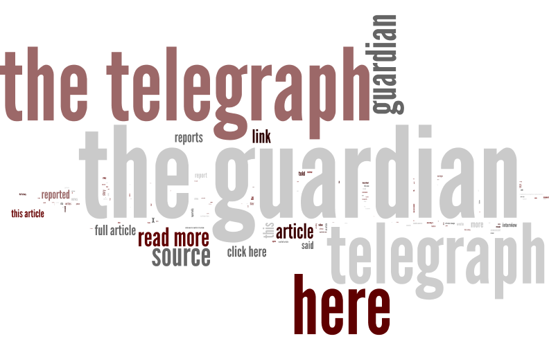 Wordle of common anchor text used on the sites of popular UK Broadsheets