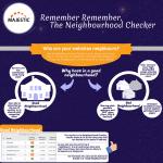 Neighbourhood Checker(11)