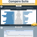compare suite 2(3)
