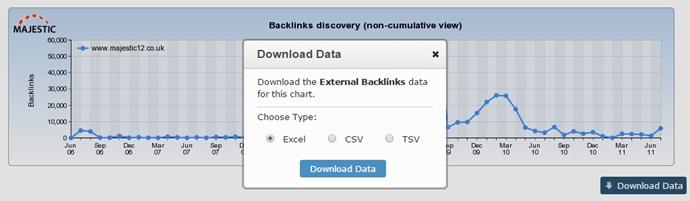 download data
