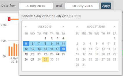 new-links-dates