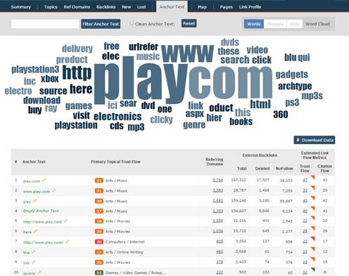 Texto de hipervínculo para Play.com