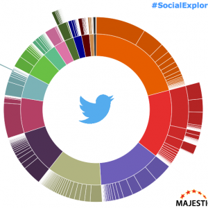 Social Explorer