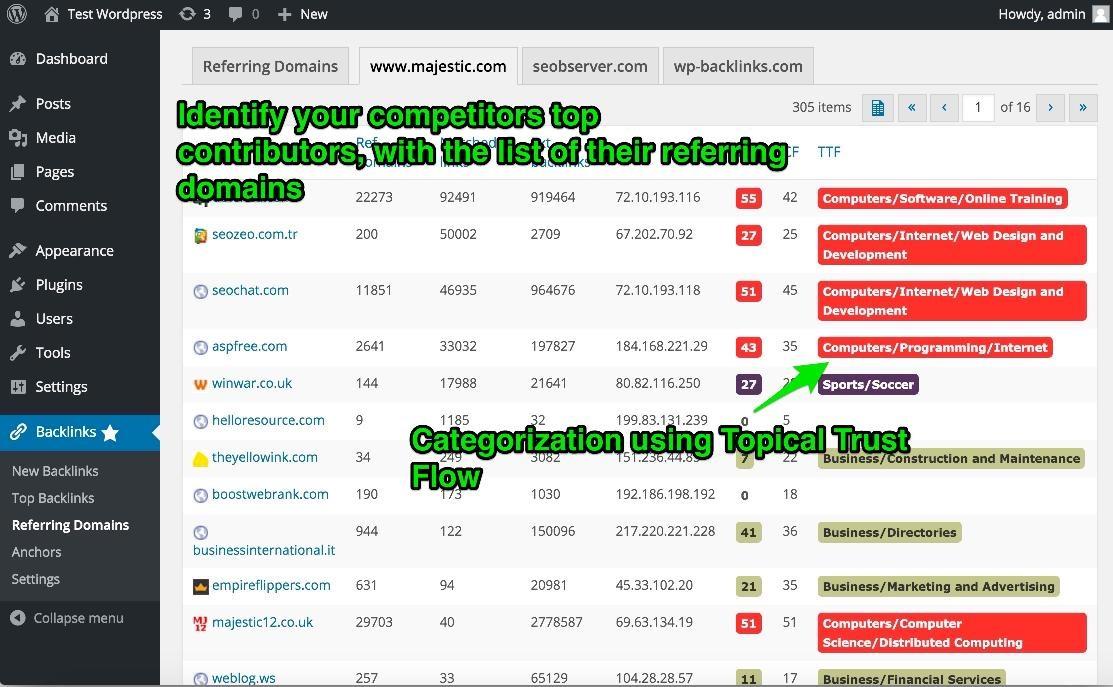 Upper Left: Identifizieren Sie mit Hilfe der verweisenden Domains die wichtigsten Unterstützer Ihrer Wettbewerber Right: Kategorisierung durch den Topical Trust Flow Image subheading: WP-Backlinks – Verweisende Domains der Konkurrenz