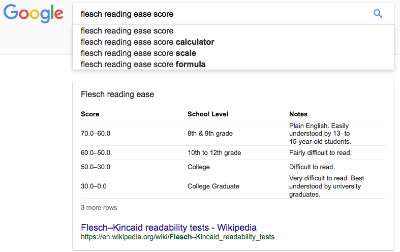 Flesch Reading Ease Score in Google.