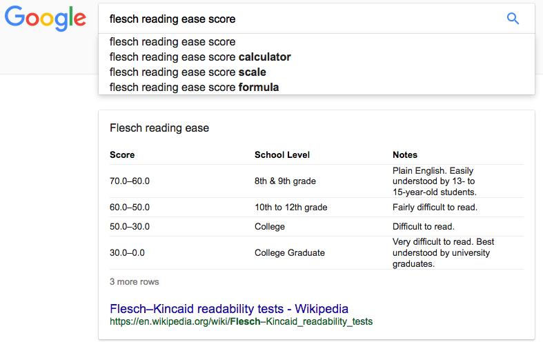 Flesch Reading Ease Score in Google.