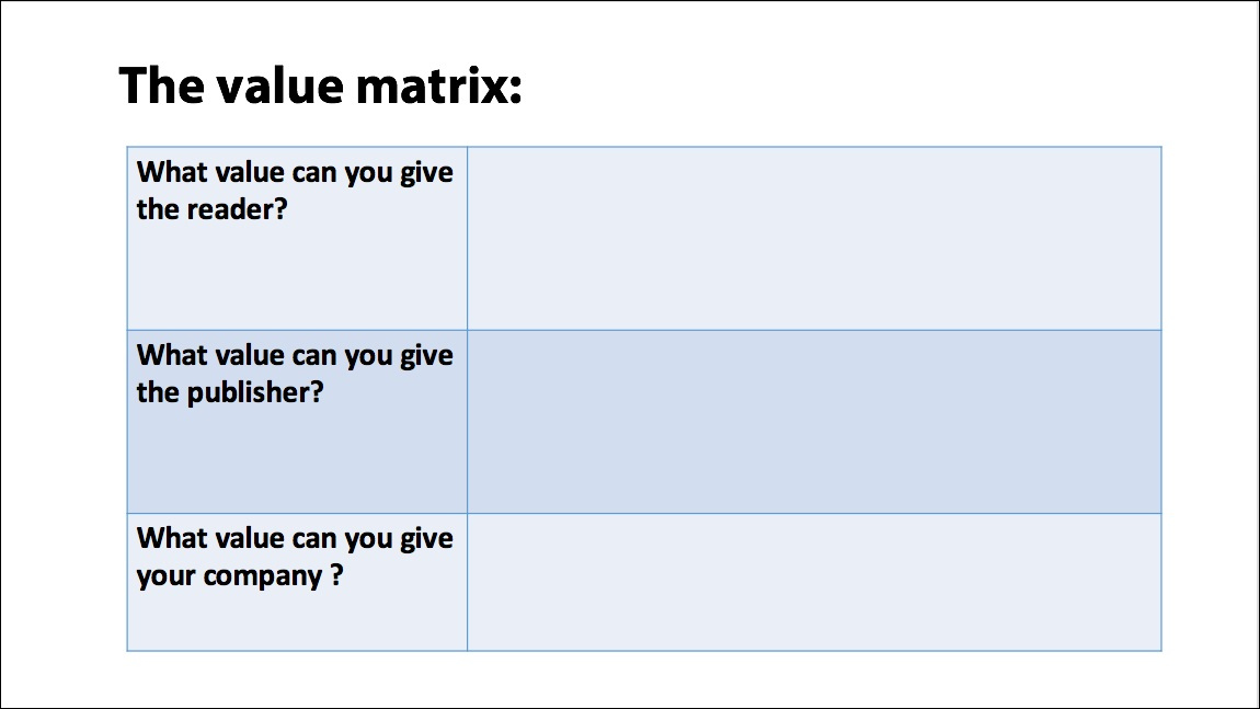 13-value-matrix-blank