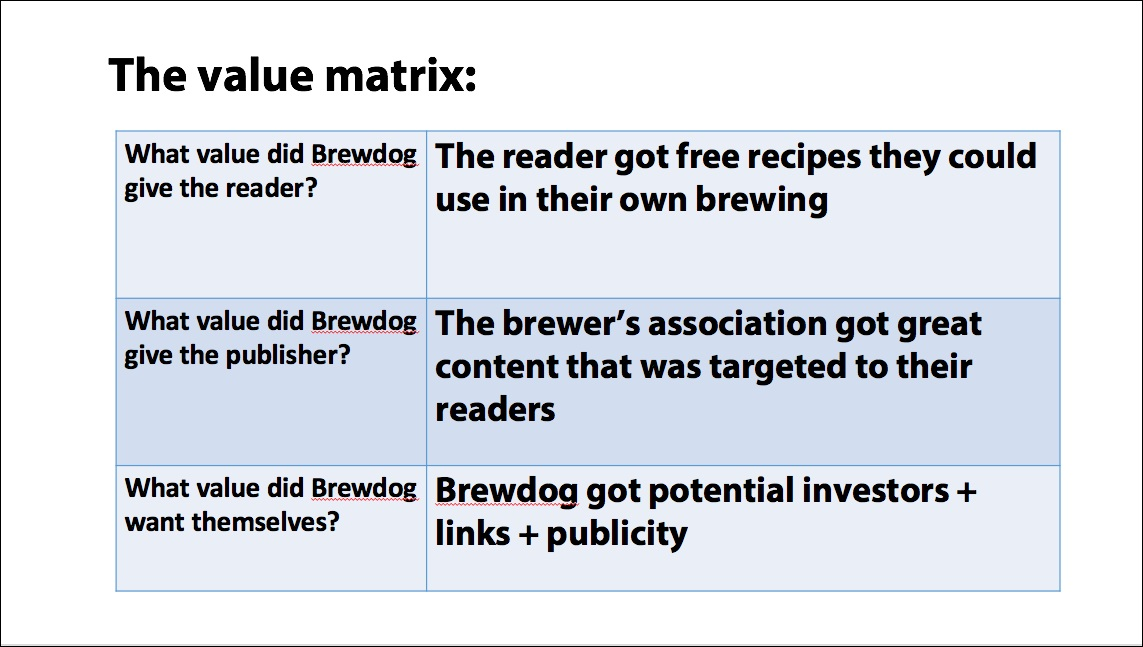5-Brewdog-value-matrix