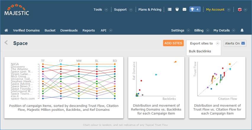 Imagen 4 : Cómo exportar los datos de tus análisis.
