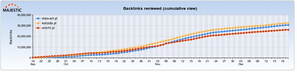 backlinks-reviewed-1