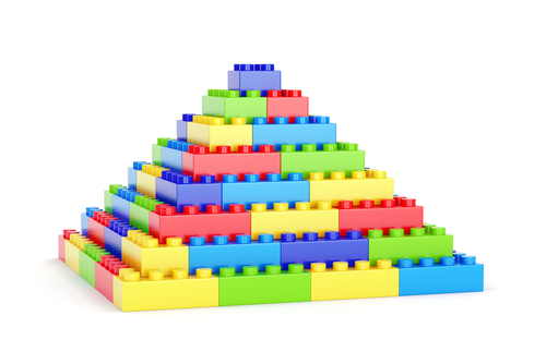 pyramid represents all the subdomains on the Internet