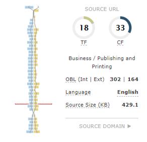 Link Context per fare un'analisi approfondita dei backlink