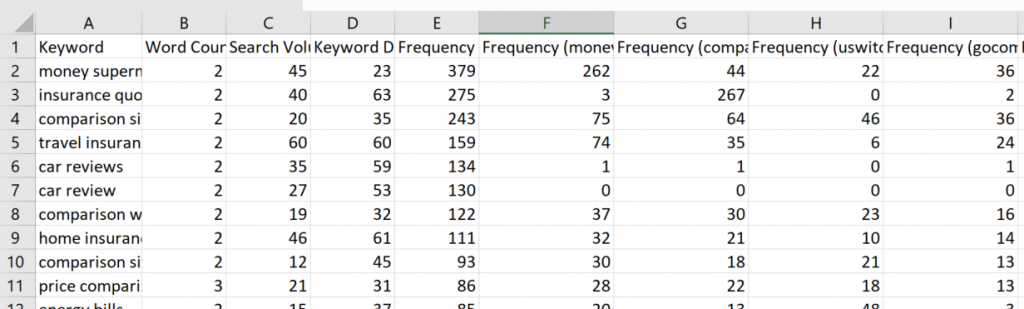 A screenshot of a CSV extract in Excel