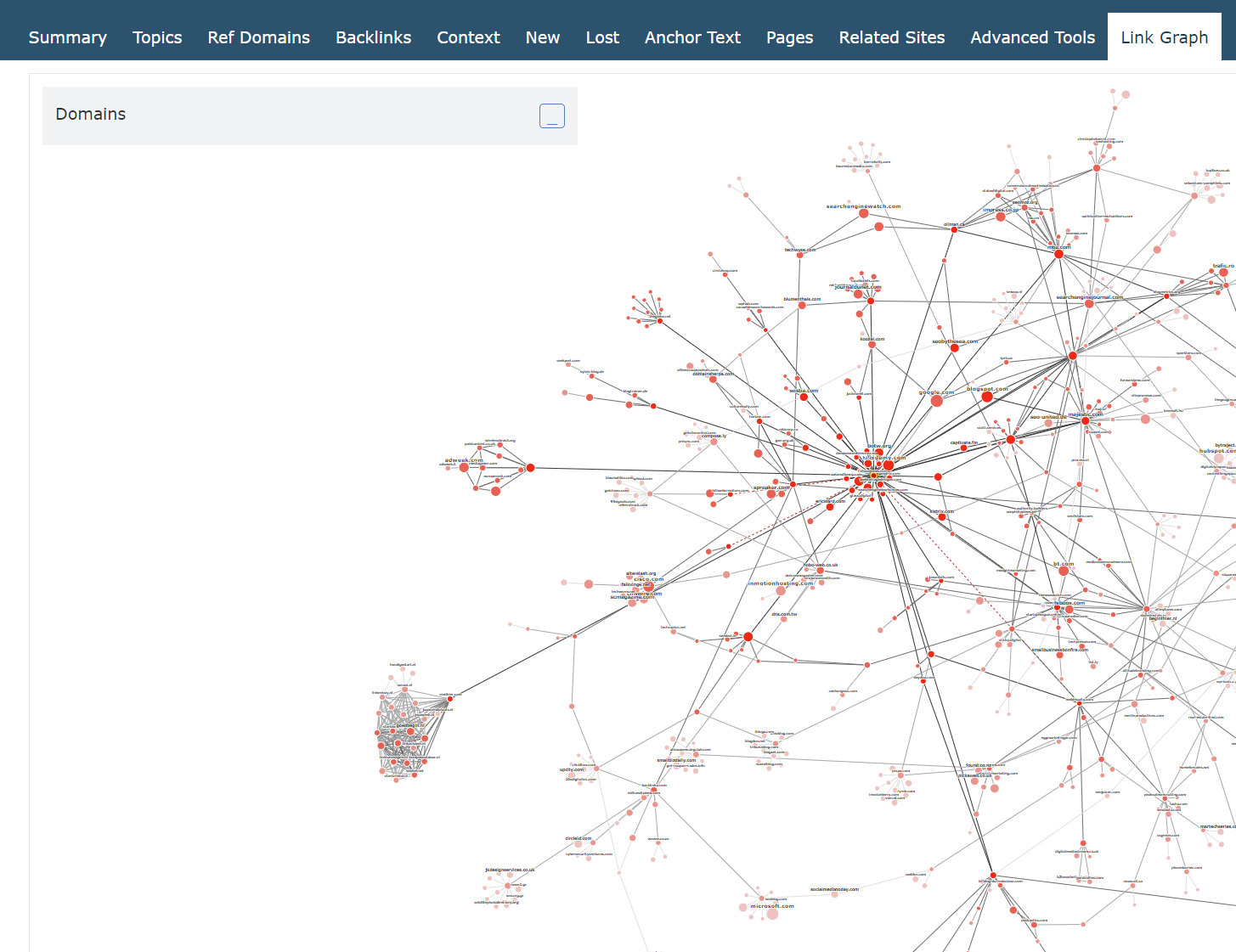 An image showing the 'Domains' panel top-left in the Link Graph