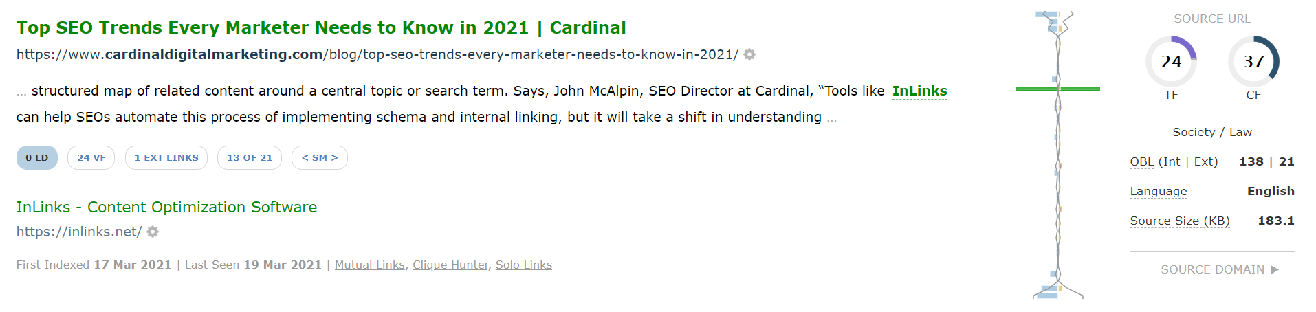 Link Context for Cardinal Digital Marketing