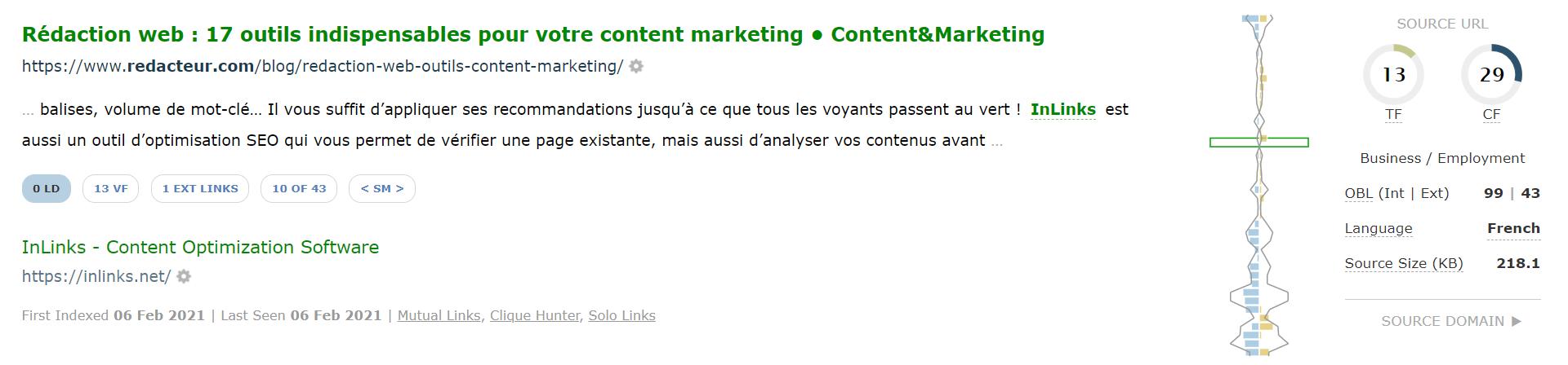 Link context for redacteur.com