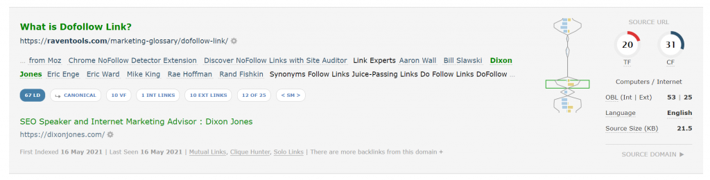 A Link Context item showing links from raventools to a variety of Link Experts