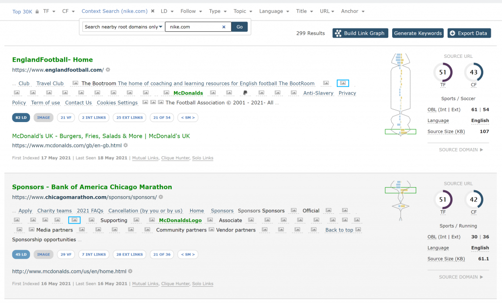 A group of link context items showing pages where two domains are linked nearby each other