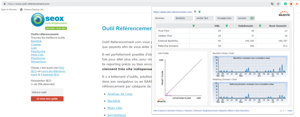 The Majestic Chrome Extension results for outil-referencement.com